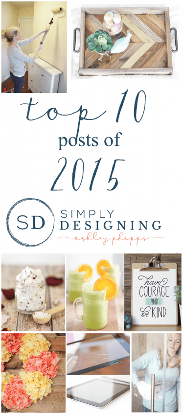 Top 10 Posts of 2015 at Simply Designing